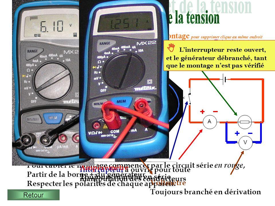 L A K Lampèremètre est toujours placé en série dans le circuit Raccorder les appareils en partant de la borne du générateur vers la borne A (ou mA) de l ampèremètre …..