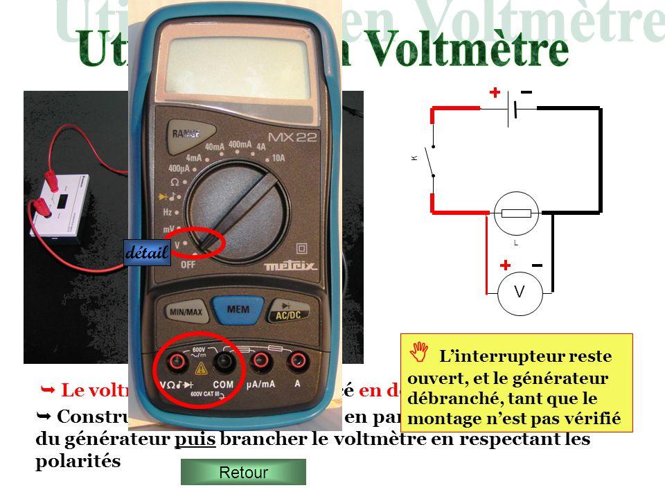 L K V Le voltmètre est toujours placé en dérivation Construire le circuit principal en partant de la borne du générateur puis brancher le voltmètre en