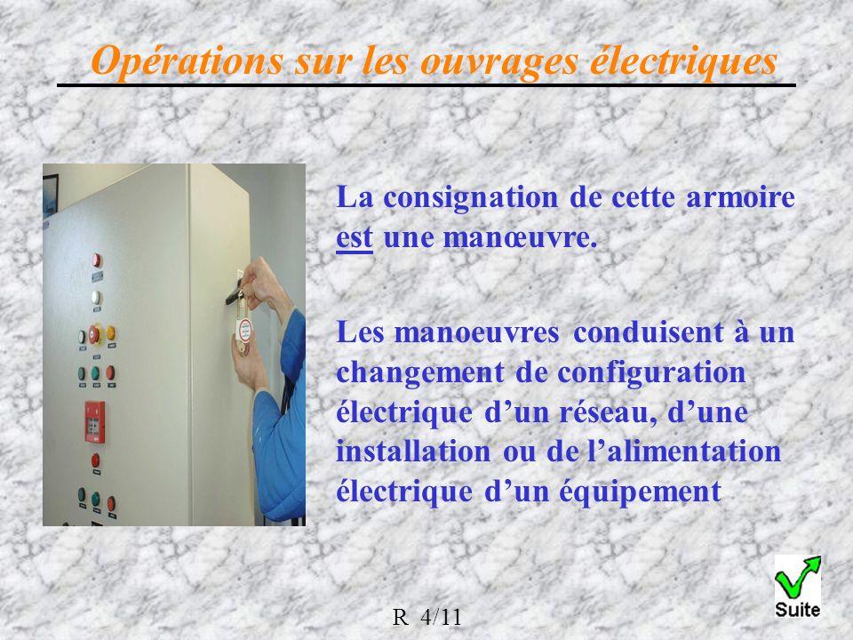 Consignation armoire Les manoeuvres conduisent à un changement de configuration électrique dun réseau, dune installation ou de lalimentation électrique dun équipement La consignation de cette armoire est une manœuvre.