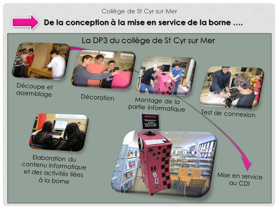 Collège de St Cyr sur Mer De la conception à la mise en service de la borne …. Découpe et assemblage Décoration Montage de la partie informatique Elab