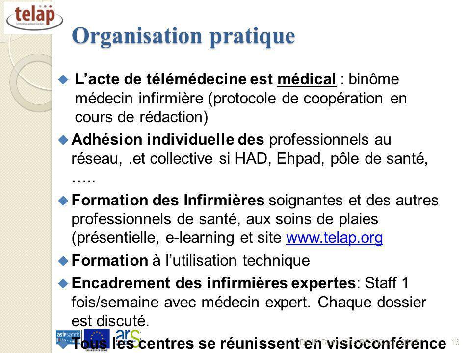 Organisation pratique Lacte de télémédecine est médical : binôme médecin infirmière (protocole de coopération en cours de rédaction) Adhésion individu