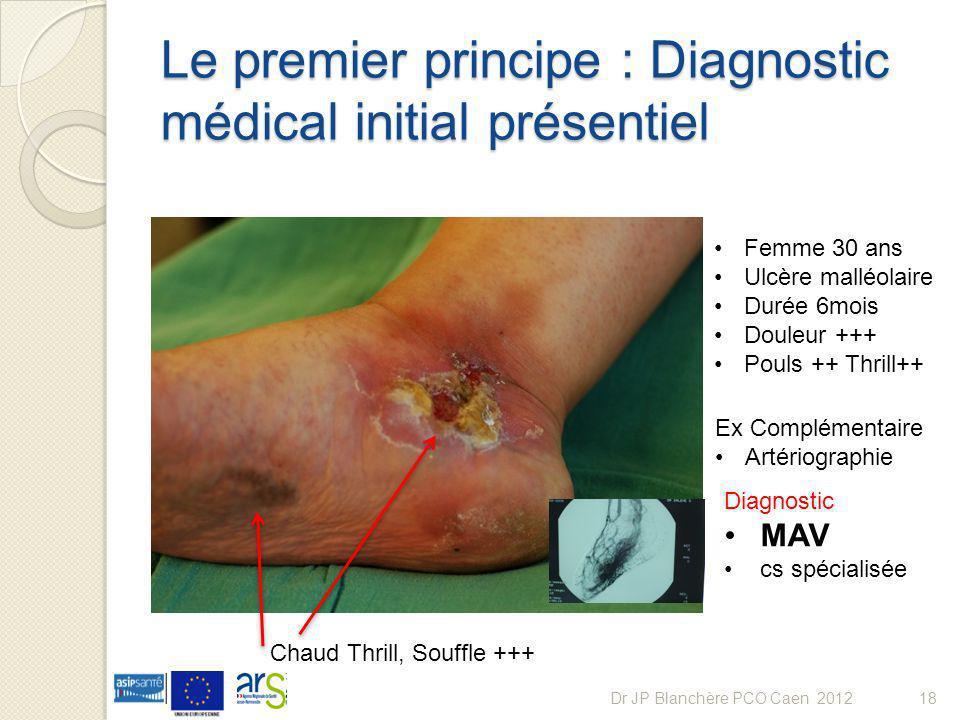 Le premier principe : Diagnostic médical initial présentiel Dr JP Blanchère PCO Caen 201218 Diagnostic MAV cs spécialisée Femme 30 ans Ulcère malléola