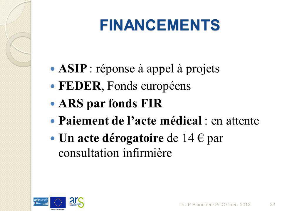 FINANCEMENTS ASIP : réponse à appel à projets FEDER, Fonds européens ARS par fonds FIR Paiement de lacte médical : en attente Un acte dérogatoire de 1