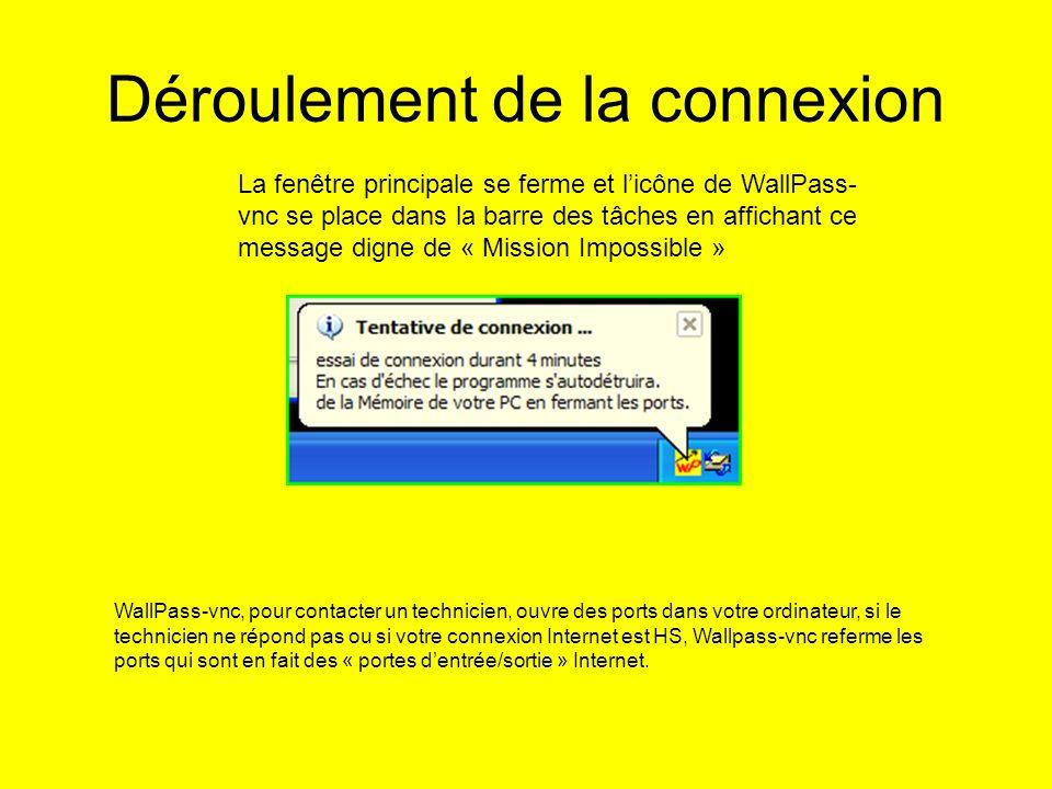 Déroulement de la connexion La fenêtre principale se ferme et licône de WallPass- vnc se place dans la barre des tâches en affichant ce message digne de « Mission Impossible » WallPass-vnc, pour contacter un technicien, ouvre des ports dans votre ordinateur, si le technicien ne répond pas ou si votre connexion Internet est HS, Wallpass-vnc referme les ports qui sont en fait des « portes dentrée/sortie » Internet.