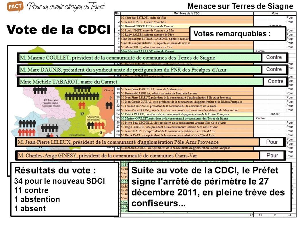 Vote de la CDCI Résultats du vote : 34 pour le nouveau SDCI 11 contre 1 abstention 1 absent Votes remarquables : Menace sur Terres de Siagne Suite au vote de la CDCI, le Préfet signe l arrêté de périmètre le 27 décembre 2011, en pleine trève des confiseurs...