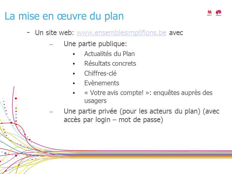 La mise en œuvre du plan - Un site web: www.ensemblesimplifions.be avecwww.ensemblesimplifions.be – Une partie publique: Actualités du Plan Résultats concrets Chiffres-clé Evènements « Votre avis compte.