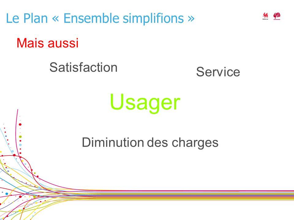 Le Plan « Ensemble simplifions » Usager Diminution des charges Service Satisfaction Mais aussi