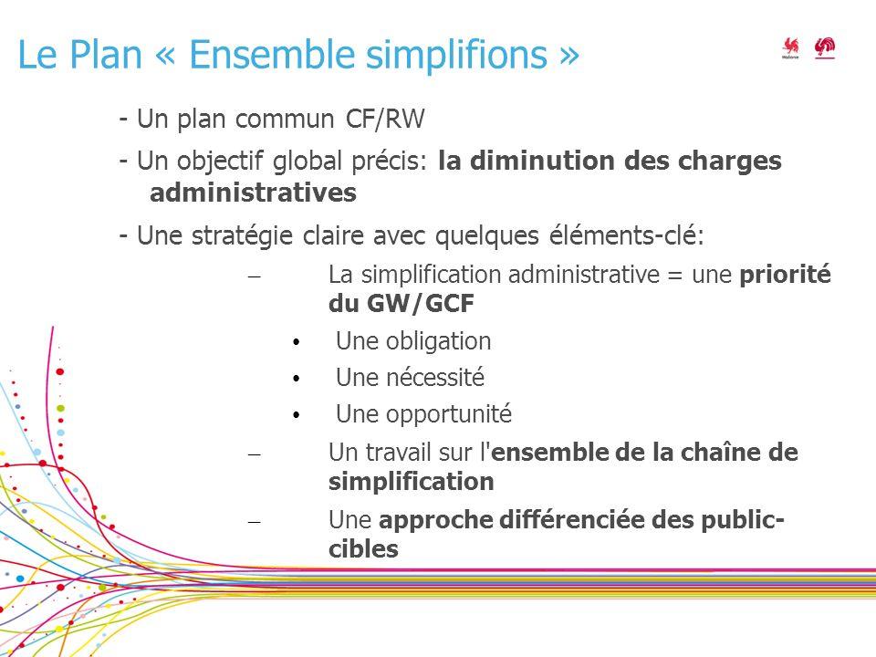 Le Plan « Ensemble simplifions » - Un plan commun CF/RW - Un objectif global précis: la diminution des charges administratives - Une stratégie claire avec quelques éléments-clé: – La simplification administrative = une priorité du GW/GCF Une obligation Une nécessité Une opportunité – Un travail sur l ensemble de la chaîne de simplification – Une approche différenciée des public- cibles