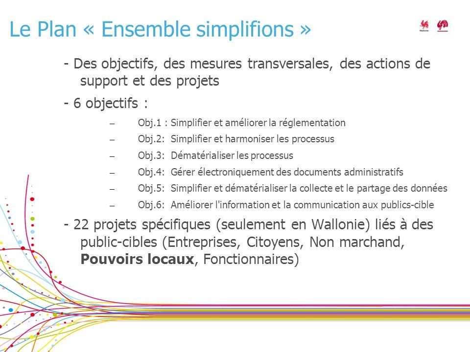 Le Plan « Ensemble simplifions » - Des objectifs, des mesures transversales, des actions de support et des projets - 6 objectifs : – Obj.1 : Simplifier et améliorer la réglementation – Obj.2: Simplifier et harmoniser les processus – Obj.3: Dématérialiser les processus – Obj.4: Gérer électroniquement des documents administratifs – Obj.5: Simplifier et dématérialiser la collecte et le partage des données – Obj.6: Améliorer l information et la communication aux publics-cible - 22 projets spécifiques (seulement en Wallonie) liés à des public-cibles (Entreprises, Citoyens, Non marchand, Pouvoirs locaux, Fonctionnaires)
