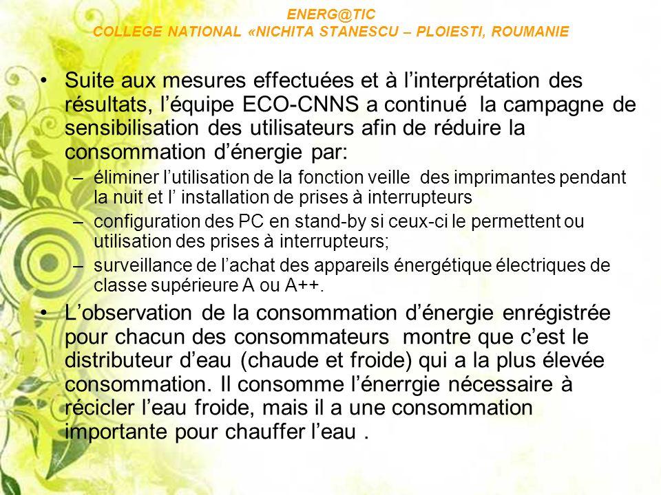 ENERG@TIC COLLEGE NATIONAL «NICHITA STANESCU – PLOIESTI, ROUMANIE Suite aux mesures effectuées et à linterprétation des résultats, léquipe ECO-CNNS a