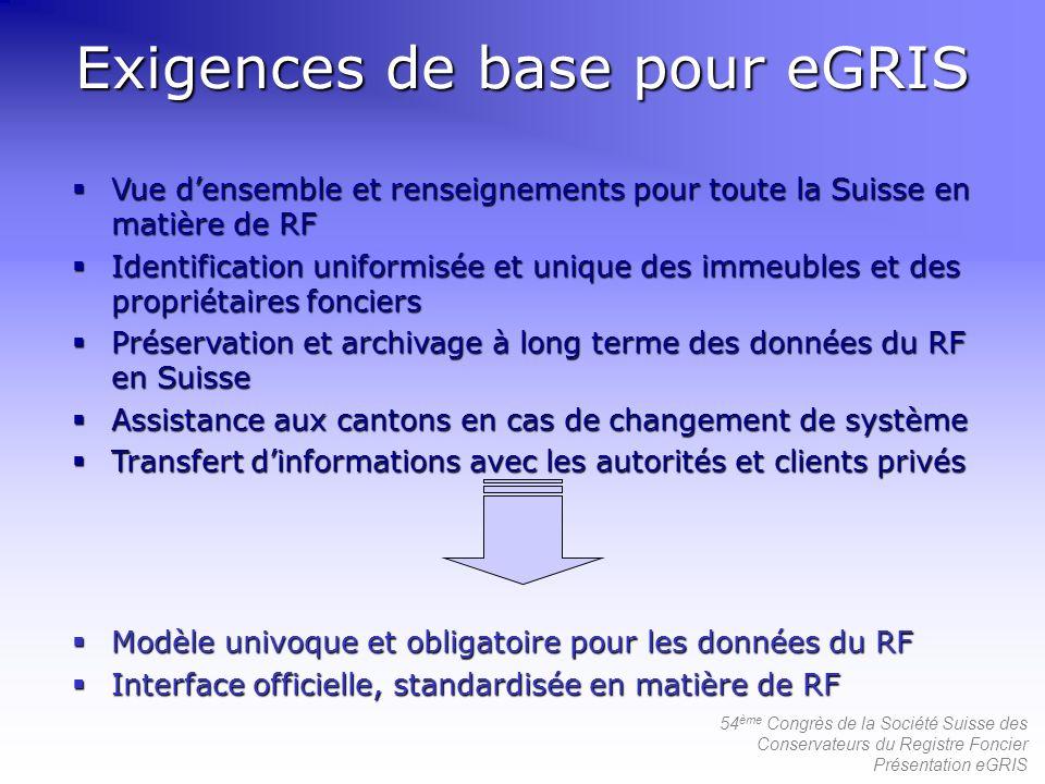 54 ème Congrès de la Société Suisse des Conservateurs du Registre Foncier Présentation eGRIS Exigences de base pour eGRIS Vue densemble et renseigneme