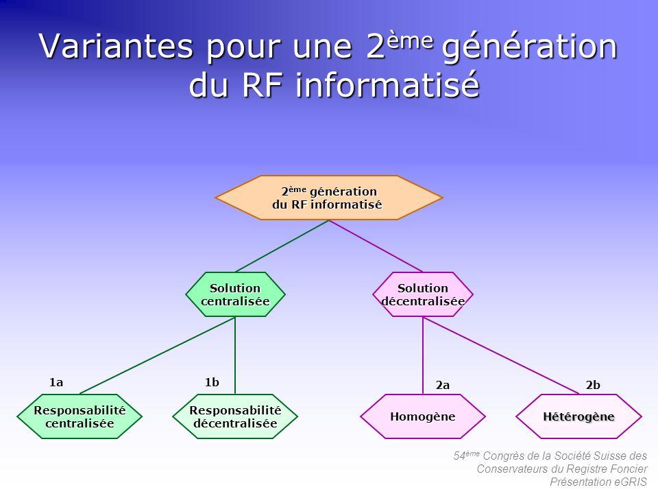 54 ème Congrès de la Société Suisse des Conservateurs du Registre Foncier Présentation eGRIS Variantes pour une 2 ème génération du RF informatisé 2 è