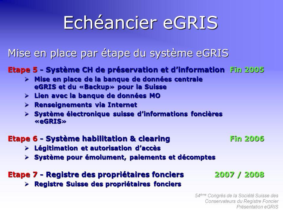 54 ème Congrès de la Société Suisse des Conservateurs du Registre Foncier Présentation eGRIS Echéancier eGRIS Etape 5 - Système CH de préservation et