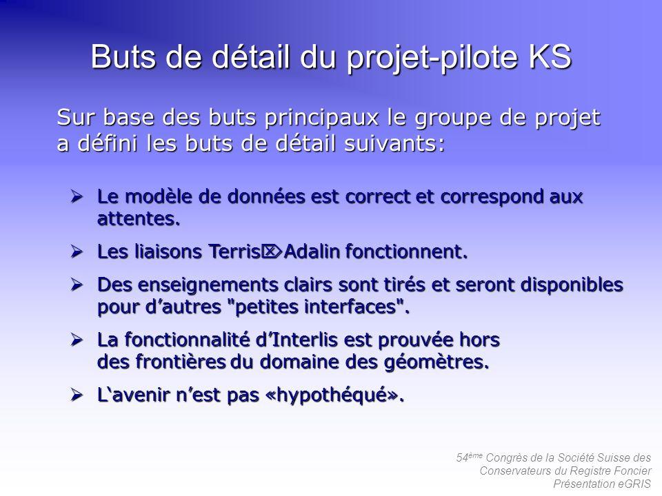 54 ème Congrès de la Société Suisse des Conservateurs du Registre Foncier Présentation eGRIS Buts de détail du projet-pilote KS Sur base des buts prin