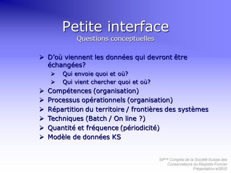 54 ème Congrès de la Société Suisse des Conservateurs du Registre Foncier Présentation eGRIS Petite interface Questions conceptuelles Doù viennent les