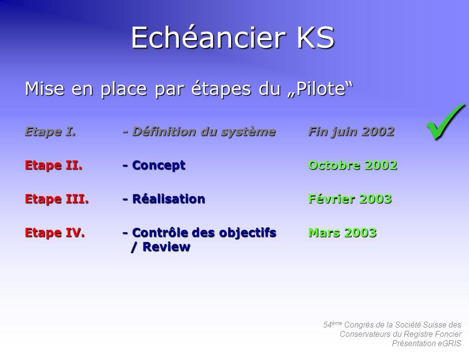 54 ème Congrès de la Société Suisse des Conservateurs du Registre Foncier Présentation eGRIS Echéancier KS Etape I. - Définition du systèmeFin juin 20