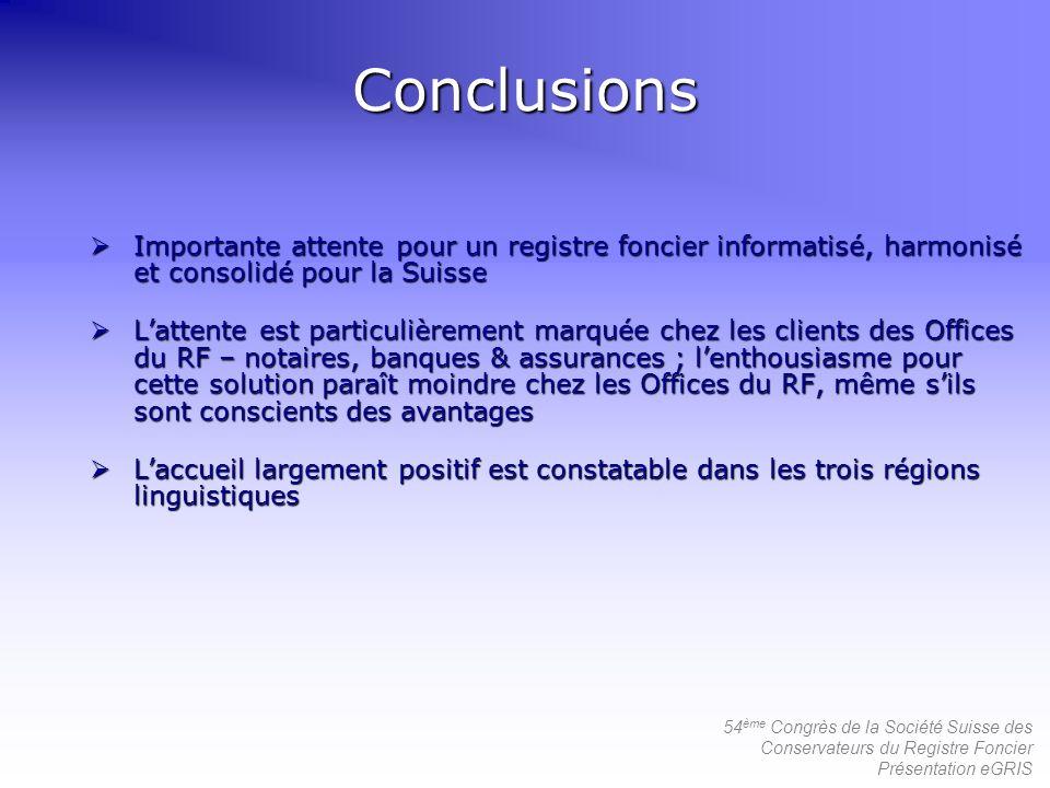 54 ème Congrès de la Société Suisse des Conservateurs du Registre Foncier Présentation eGRIS Conclusions Importante attente pour un registre foncier i