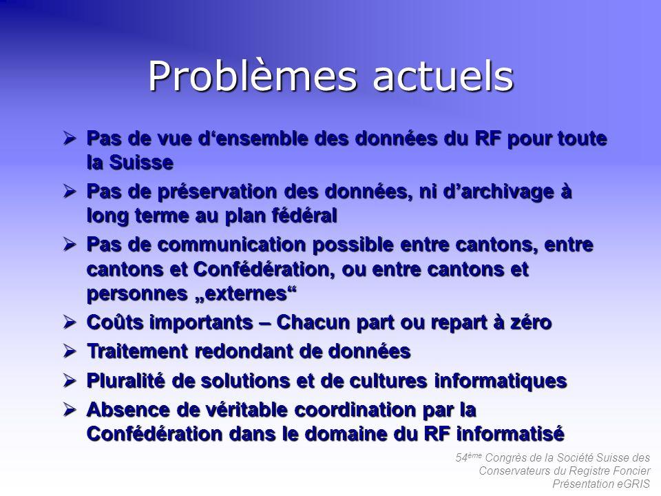 54 ème Congrès de la Société Suisse des Conservateurs du Registre Foncier Présentation eGRIS Pas de vue densemble des données du RF pour toute la Suis