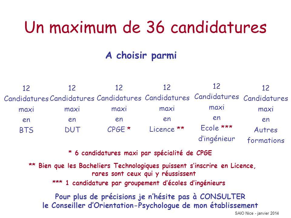 SAIO Nice - janvier 2014 Un maximum de 36 candidatures 12 Candidatures maxi en Autres formations 12 Candidatures maxi en Ecole *** dingénieur 12 Candi