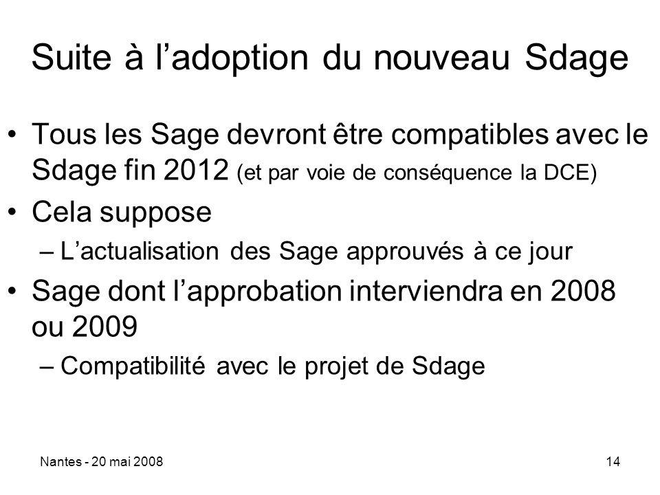 Nantes - 20 mai 200814 Suite à ladoption du nouveau Sdage Tous les Sage devront être compatibles avec le Sdage fin 2012 (et par voie de conséquence la DCE) Cela suppose –Lactualisation des Sage approuvés à ce jour Sage dont lapprobation interviendra en 2008 ou 2009 –Compatibilité avec le projet de Sdage