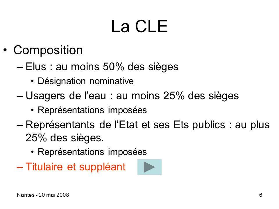 Nantes - 20 mai 200817 Composition de la CLE : mesures transitoires CLE existantes : compléter leur composition (R.212- 30 du CE) La CLE est mise en place pour 6 ans –Lors délections au cours de ces 6 années : Titulaire et suppléant réélus : ils siègent à la CLE Titulaire élu ; suppléant battu : le titulaire siège, mais il na plus de suppléant Titulaire battu ; suppléant élu : le suppléant devient titulaire, mais il na pas de suppléant Titulaire et suppléant battus : un nouveau représentant est désigné par le préfet ; il na pas de suppléant.