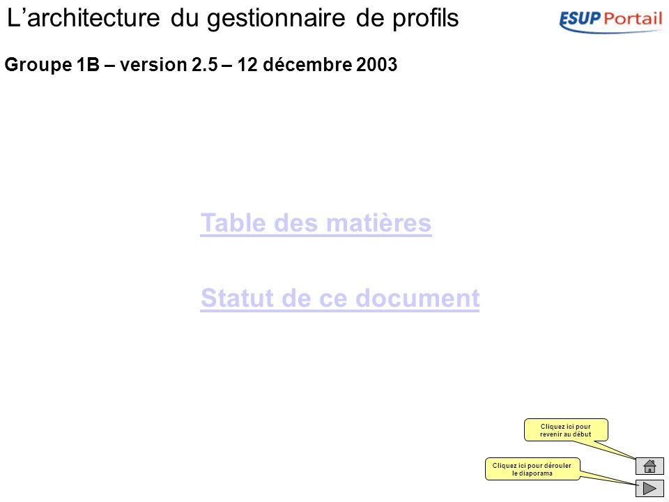 Larchitecture du gestionnaire de profils Table des matières Statut de ce document Cliquez ici pour dérouler le diaporama Cliquez ici pour revenir au début Groupe 1B – version 2.5 – 12 décembre 2003