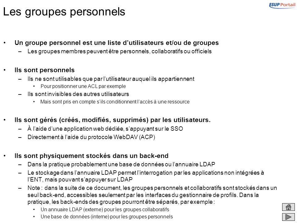 Les groupes personnels Un groupe personnel est une liste dutilisateurs et/ou de groupes –Les groupes membres peuvent être personnels, collaboratifs ou officiels Ils sont personnels –Ils ne sont utilisables que par lutilisateur auquel ils appartiennent Pour positionner une ACL par exemple –Ils sont invisibles des autres utilisateurs Mais sont pris en compte sils conditionnent laccès à une ressource Ils sont gérés (créés, modifiés, supprimés) par les utilisateurs.
