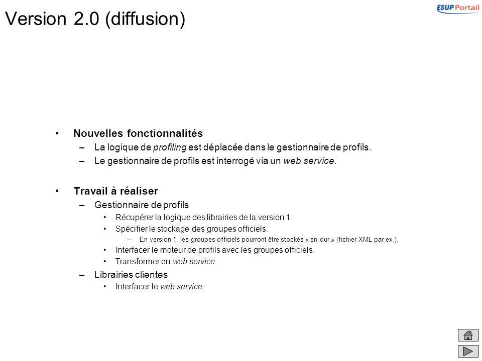 Version 2.0 (diffusion) Nouvelles fonctionnalités –La logique de profiling est déplacée dans le gestionnaire de profils.