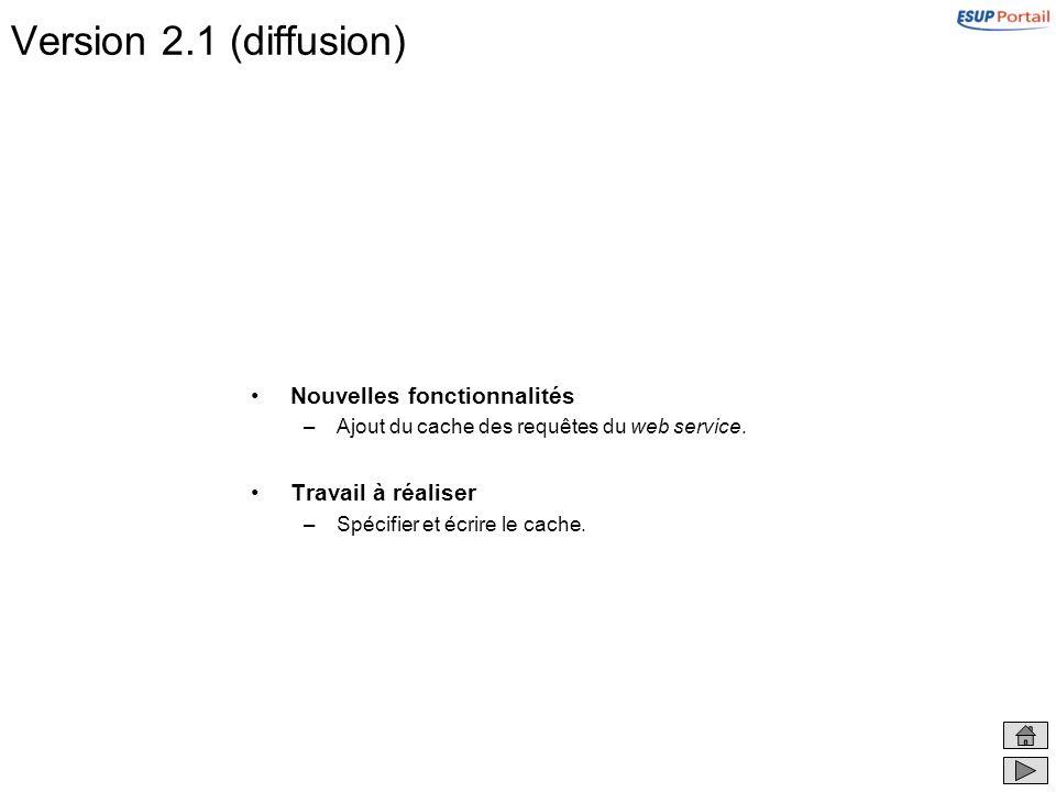 Version 2.1 (diffusion) Nouvelles fonctionnalités –Ajout du cache des requêtes du web service.