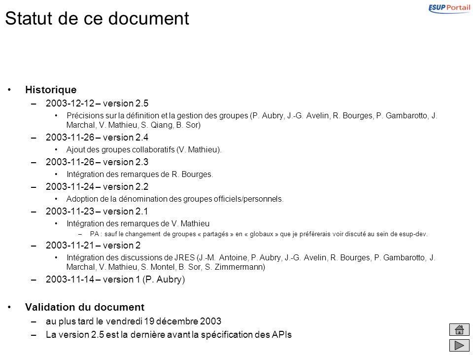 Statut de ce document Historique –2003-12-12 – version 2.5 Précisions sur la définition et la gestion des groupes (P.