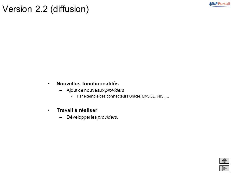 Version 2.2 (diffusion) Nouvelles fonctionnalités –Ajout de nouveaux providers Par exemple des connecteurs Oracle, MySQL, NIS, … Travail à réaliser –Développer les providers.