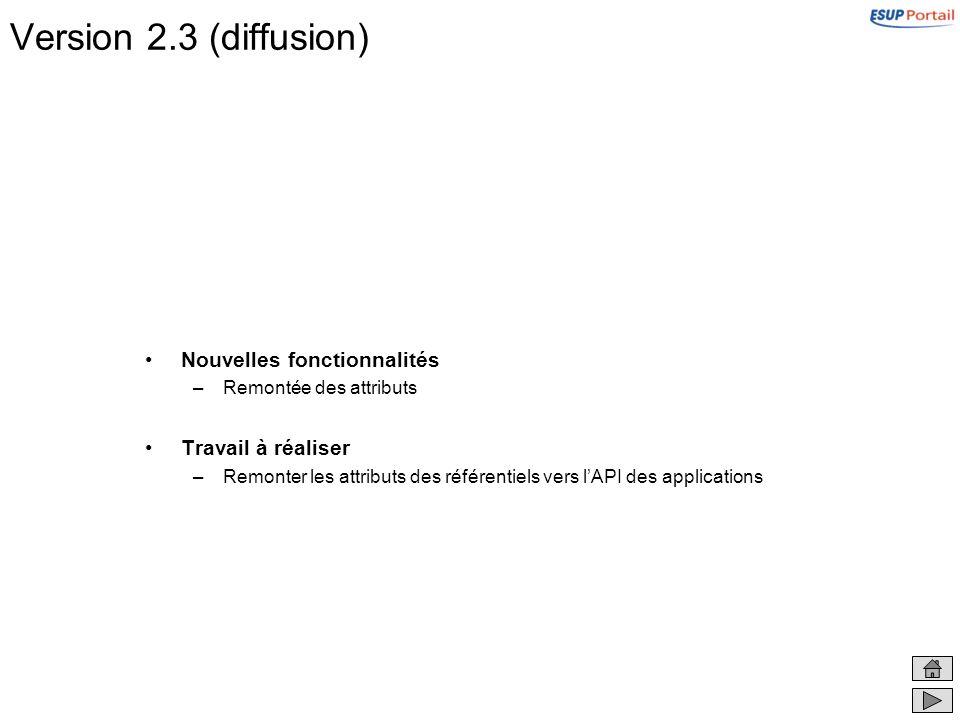 Version 2.3 (diffusion) Nouvelles fonctionnalités –Remontée des attributs Travail à réaliser –Remonter les attributs des référentiels vers lAPI des applications