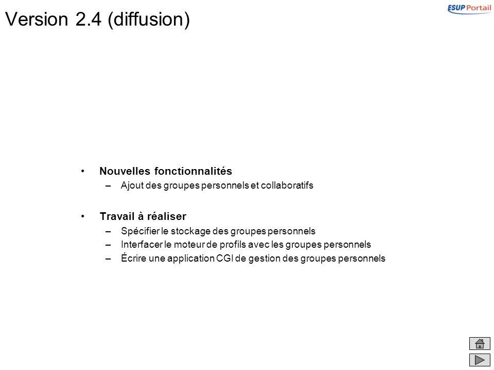 Version 2.4 (diffusion) Nouvelles fonctionnalités –Ajout des groupes personnels et collaboratifs Travail à réaliser –Spécifier le stockage des groupes personnels –Interfacer le moteur de profils avec les groupes personnels –Écrire une application CGI de gestion des groupes personnels