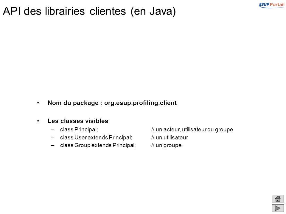 API des librairies clientes (en Java) La classe Principal –ConstructionPrincipal(String pName); –Recherche des groupes dappartenance directeList Principal.getDirectMembership(); –Recherche des groupes dappartenanceList Principal.getMembership(); La classe User –ConstructionUser(String uName); –Recherche des groupes privésList User.getPrivateGroups(); –Appartenance à un ou des groupesboolean User.isFromGroup(Group g); (directe ou indirecte)boolean User.isFromGroupSet(List groups); –Recherche dattributsList User.getAttr(String AttrName); La classe Group –ConstructionGroup(String gName); –Type de groupeboolean Group.isShared(); boolean Group.isPrivate(); –Recherche des membres directsList Group.getDirectMembers(); –Recherche des utilisateurs membres (indirects)List Group.getUsers(); –Recherche de la descriptionString Group.toString(); La classe (abstraite) Profiling –VersionString Profiling.getVersion() –Recherche de tous les groupes partagésList Profiling.getSharedGroups();
