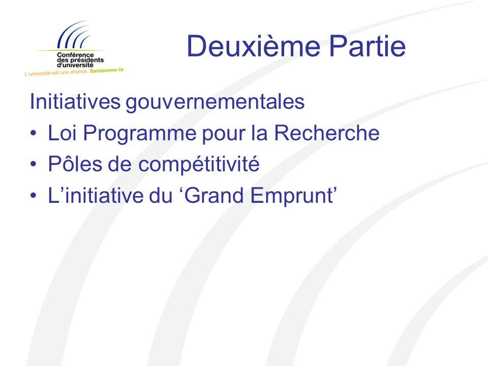 Deuxième Partie Initiatives gouvernementales Loi Programme pour la Recherche Pôles de compétitivité Linitiative du Grand Emprunt