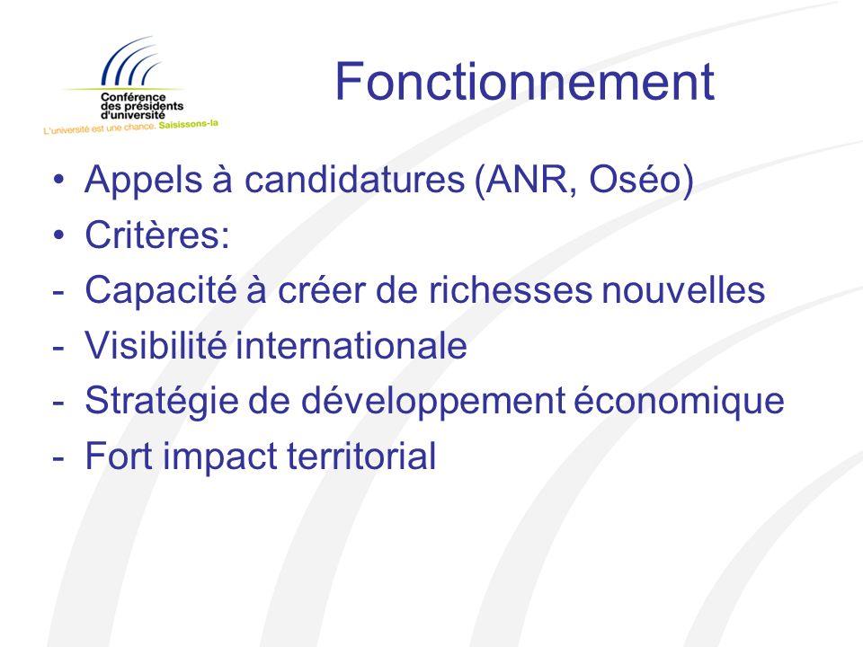 Fonctionnement Appels à candidatures (ANR, Oséo) Critères: -Capacité à créer de richesses nouvelles -Visibilité internationale -Stratégie de développement économique -Fort impact territorial