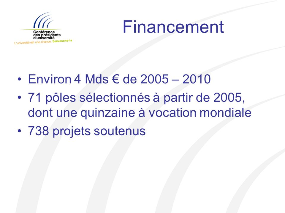 Financement Environ 4 Mds de 2005 – 2010 71 pôles sélectionnés à partir de 2005, dont une quinzaine à vocation mondiale 738 projets soutenus