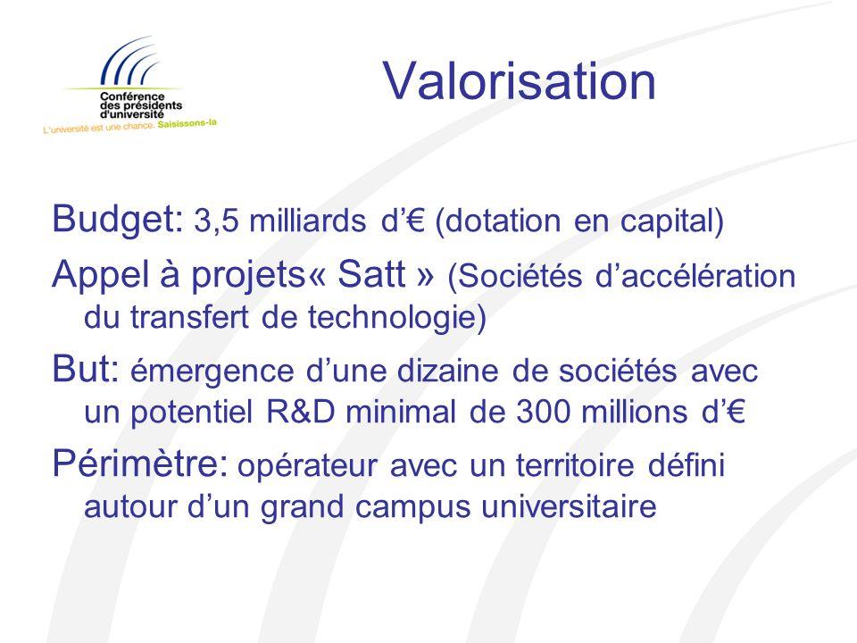 Valorisation Budget: 3,5 milliards d (dotation en capital) Appel à projets« Satt » (Sociétés daccélération du transfert de technologie) But: émergence dune dizaine de sociétés avec un potentiel R&D minimal de 300 millions d Périmètre: opérateur avec un territoire défini autour dun grand campus universitaire
