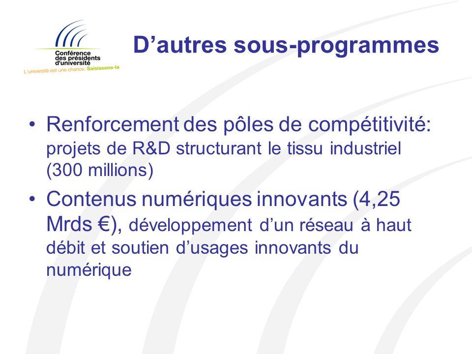 Dautres sous-programmes Renforcement des pôles de compétitivité: projets de R&D structurant le tissu industriel (300 millions) Contenus numériques innovants (4,25 Mrds ), développement dun réseau à haut débit et soutien dusages innovants du numérique