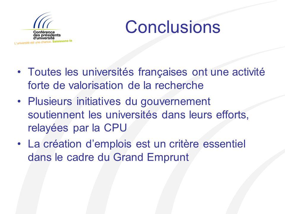 Conclusions Toutes les universités françaises ont une activité forte de valorisation de la recherche Plusieurs initiatives du gouvernement soutiennent les universités dans leurs efforts, relayées par la CPU La création demplois est un critère essentiel dans le cadre du Grand Emprunt