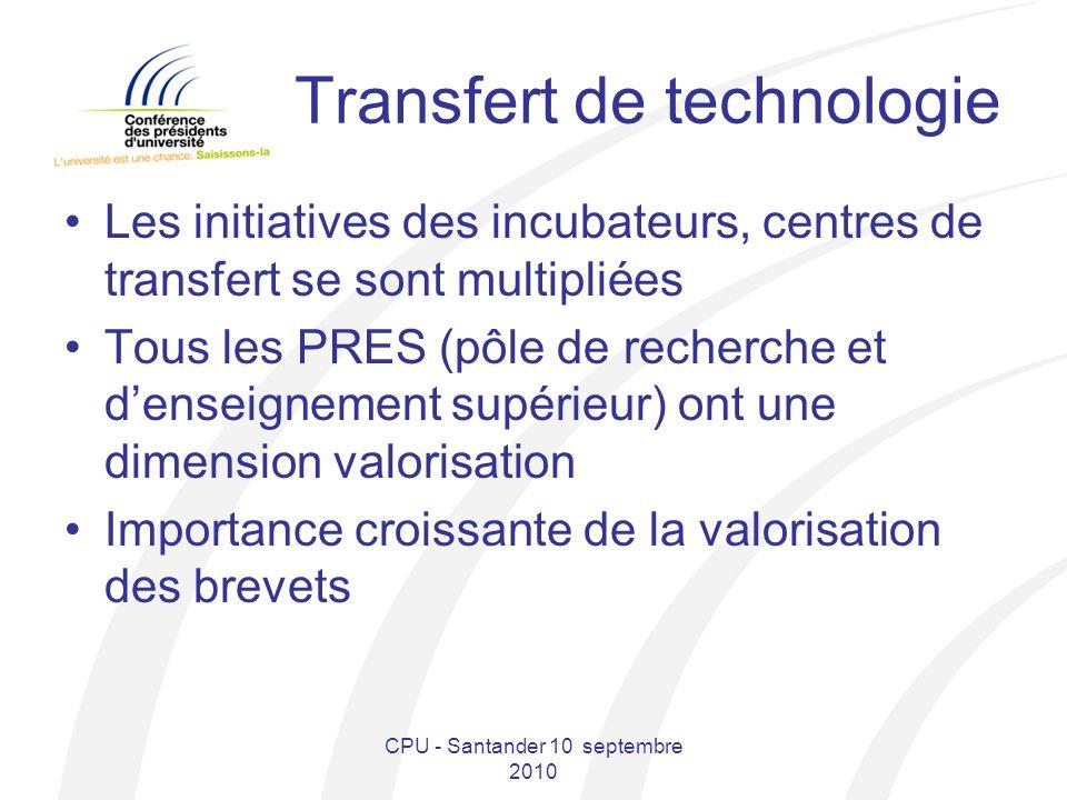 Transfert de technologie Les initiatives des incubateurs, centres de transfert se sont multipliées Tous les PRES (pôle de recherche et denseignement supérieur) ont une dimension valorisation Importance croissante de la valorisation des brevets CPU - Santander 10 septembre 2010