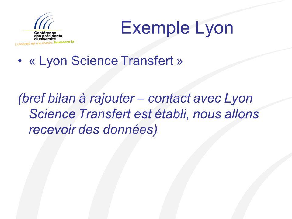 Exemple Lyon « Lyon Science Transfert » (bref bilan à rajouter – contact avec Lyon Science Transfert est établi, nous allons recevoir des données)