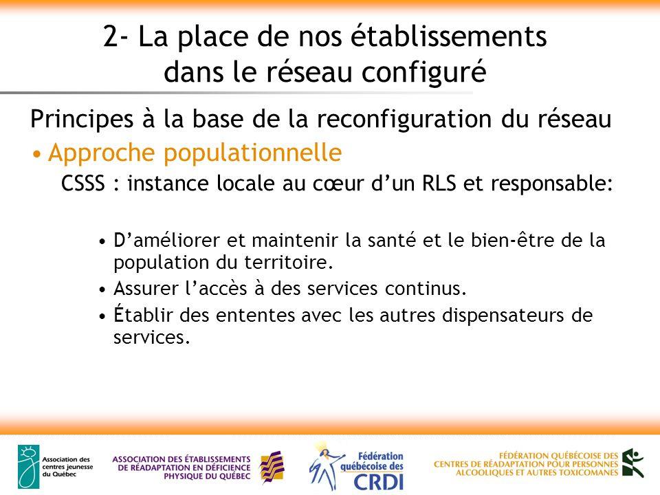 2- La place de nos établissements dans le réseau configuré Principes à la base de la reconfiguration du réseau Approche populationnelle CSSS : instance locale au cœur dun RLS et responsable: Daméliorer et maintenir la santé et le bien-être de la population du territoire.