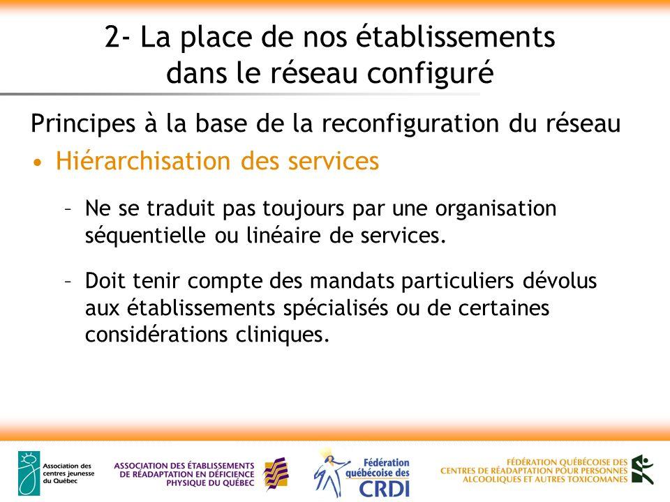 2- La place de nos établissements dans le réseau configuré Principes à la base de la reconfiguration du réseau Hiérarchisation des services –Ne se traduit pas toujours par une organisation séquentielle ou linéaire de services.