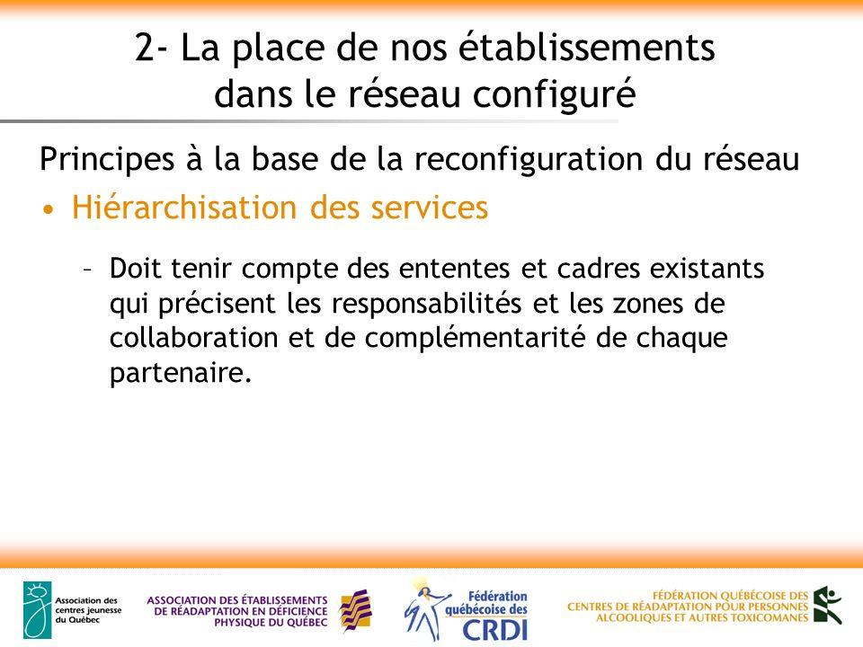 2- La place de nos établissements dans le réseau configuré Principes à la base de la reconfiguration du réseau Hiérarchisation des services –Doit tenir compte des ententes et cadres existants qui précisent les responsabilités et les zones de collaboration et de complémentarité de chaque partenaire.