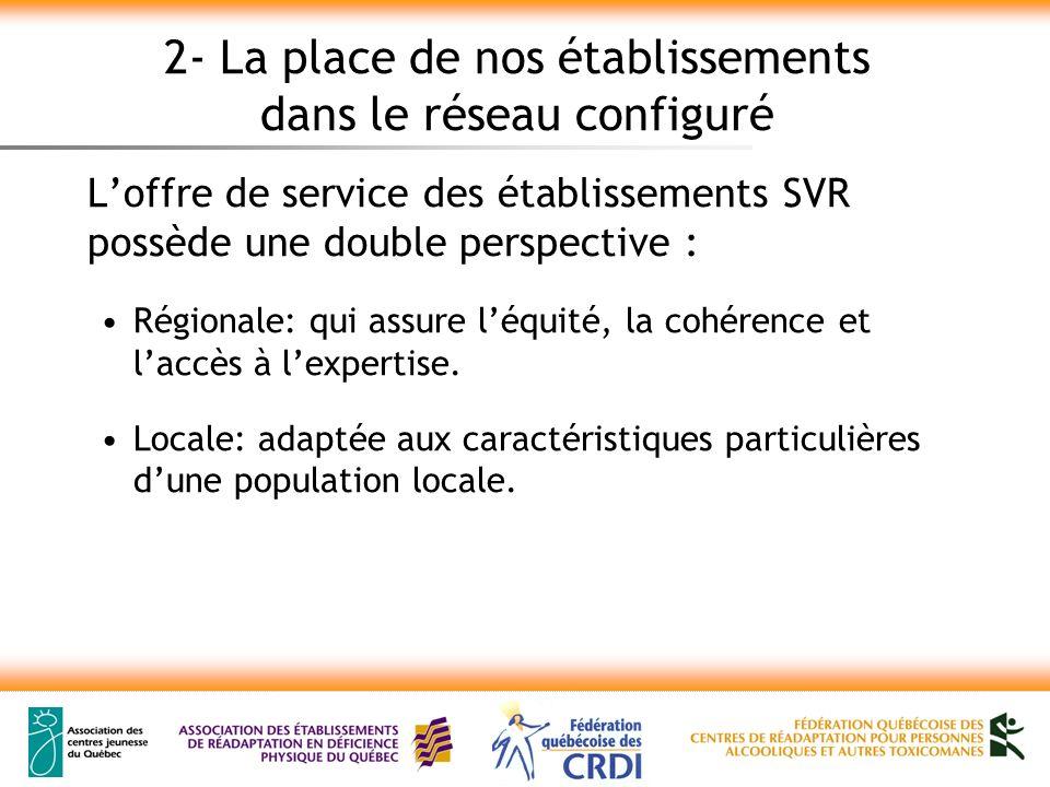 2- La place de nos établissements dans le réseau configuré Loffre de service des établissements SVR possède une double perspective : Régionale: qui assure léquité, la cohérence et laccès à lexpertise.