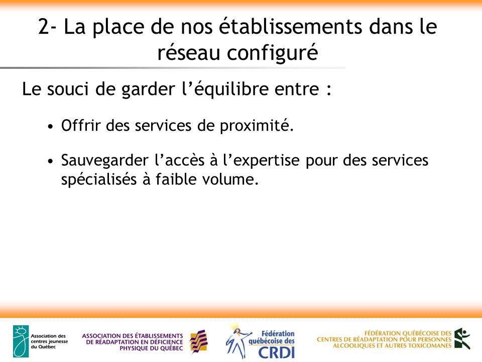 2- La place de nos établissements dans le réseau configuré Le souci de garder léquilibre entre : Offrir des services de proximité.