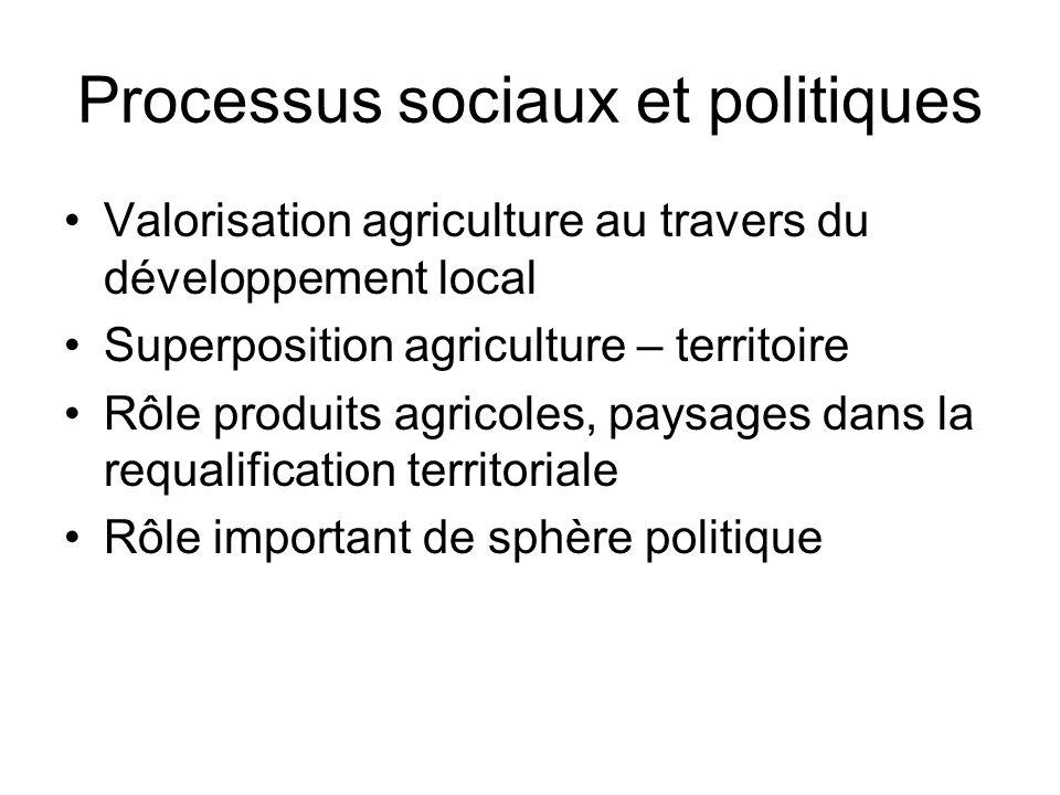 Processus sociaux et politiques Valorisation agriculture au travers du développement local Superposition agriculture – territoire Rôle produits agrico