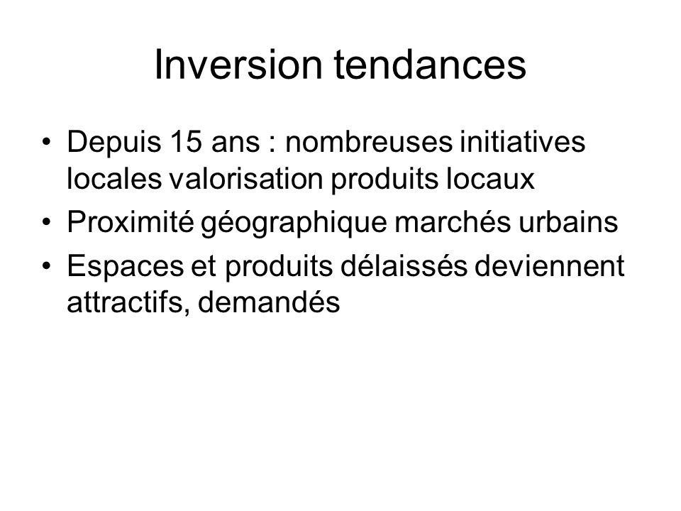 Inversion tendances Depuis 15 ans : nombreuses initiatives locales valorisation produits locaux Proximité géographique marchés urbains Espaces et prod