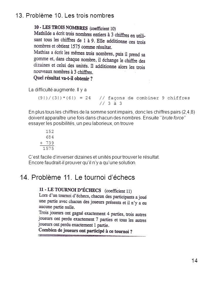 14 13. Problème 10. Les trois nombres La difficulté augmente. Il y a (9!)/(3!)*(6!) = 24 // façons de combiner 9 chiffres // 3 à 3 En plus tous les ch